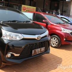 Grand New Avanza Bekas Wiper Yang Bisa Mengerti Kebutuhan Kumpulan Daftar Harga Toyota Masih Bagus Dan Terjangkau Y