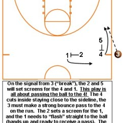 Basketball Court Diagram With Notes Dometic Penguin Wiring Youth Inbounds Plays | Avcss