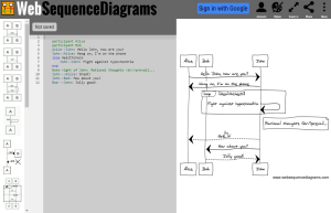 screenshot of WebSequenceDiagrams