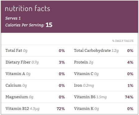 vitamine B12 nutrition facts
