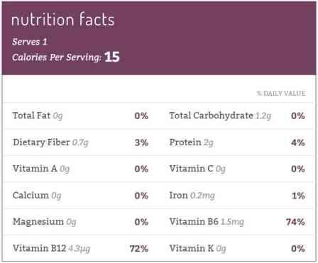 vitamine B12 nutrition facts