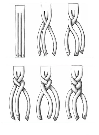 how to braid seitan