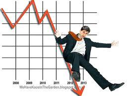 gráfico da queda