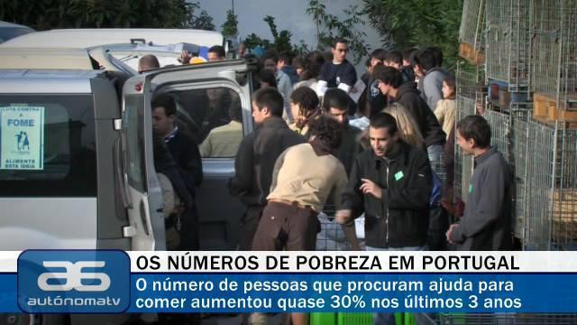 os numeros da pobreza em portugal
