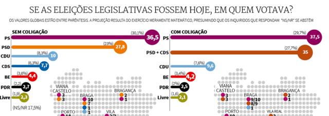 sondagem-fevereiro-2015