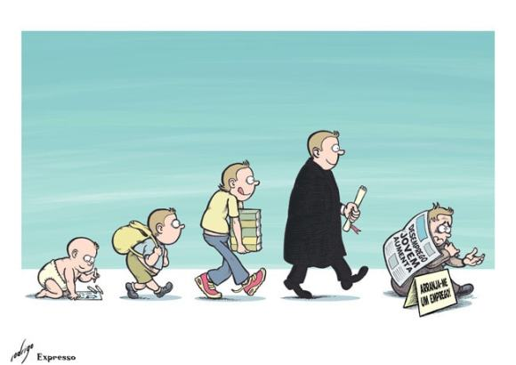 Desemprego jovem