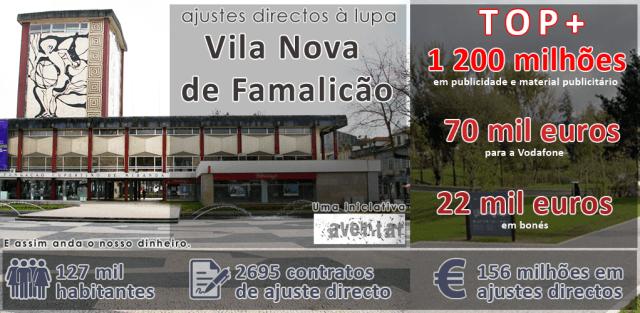 ajustes directos à lupa vila nova de famalicão