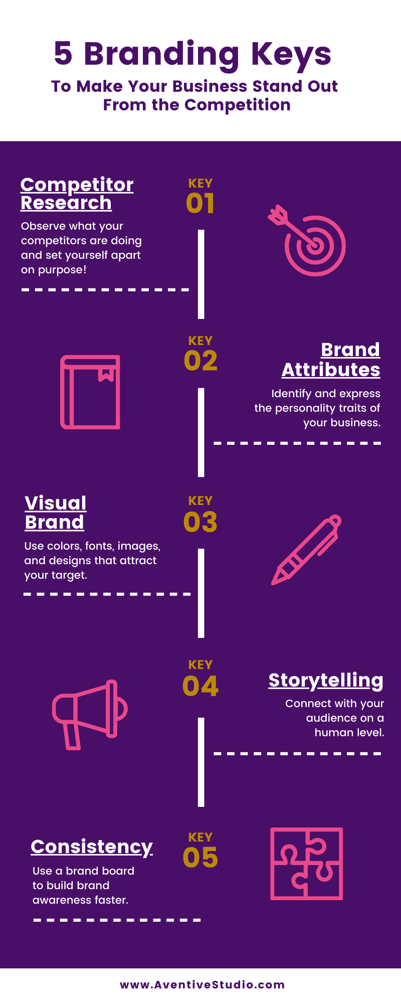 5 Branding Keys to Make Your Business Stand Out From the Competition - Aventive Studio