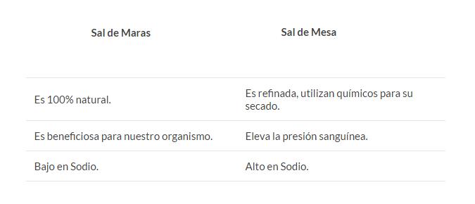 sal-de-maras-2