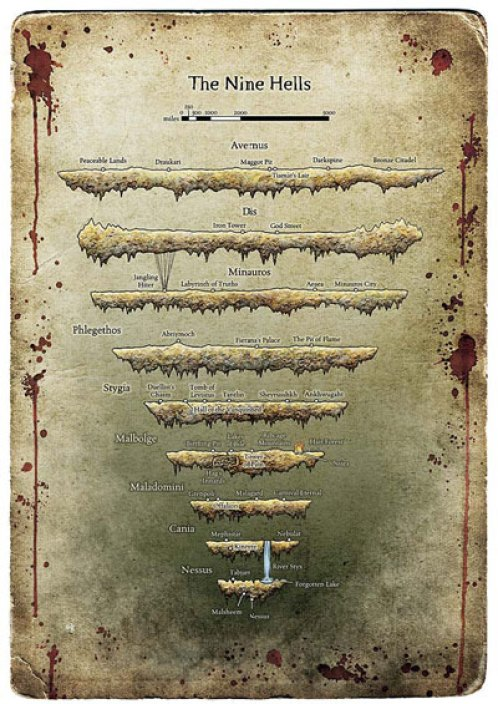 Mapa dos Nove Infernos