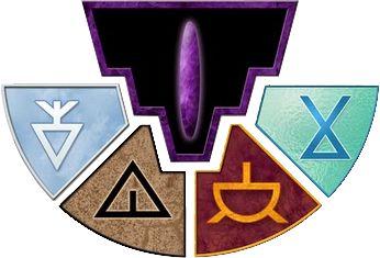 Olho Elemental Ancião e Cultos (símbolo)