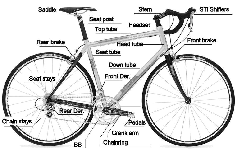 A Common Cause Of Knee Pain Can Be Cycling When You Haven