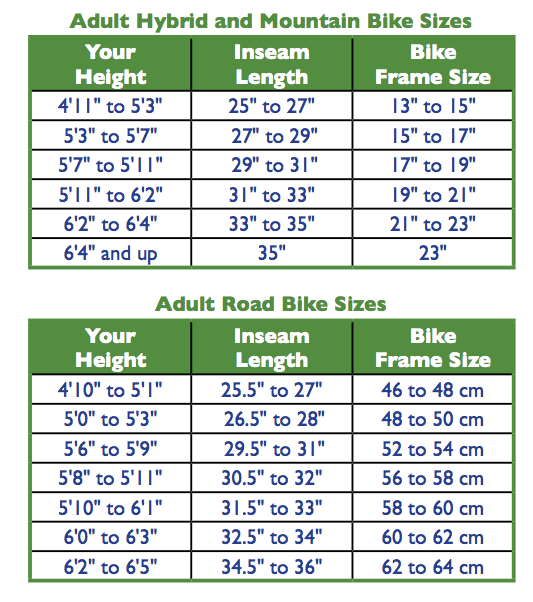 Right Bike Frame Size