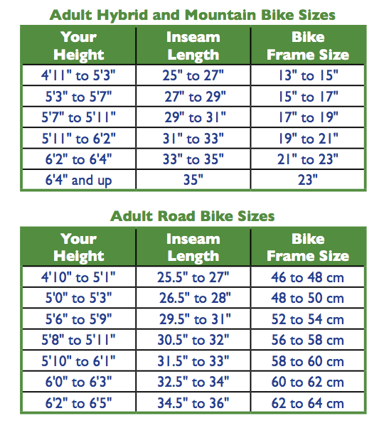 you can figure out your bike frame size with the bike frame size guides below