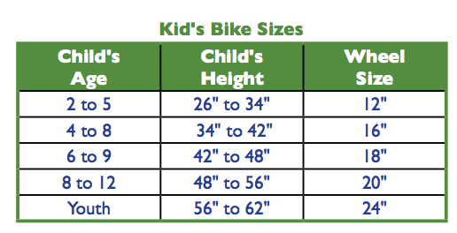 kids bike frame size guide