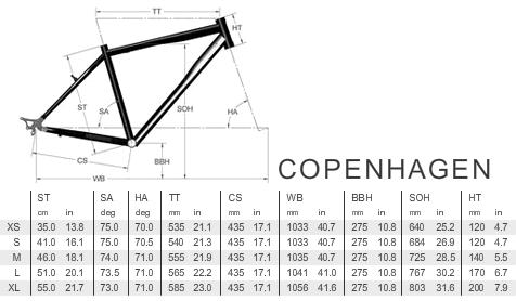 Devinci Copenhagen hybrid bike - geometry and sizing