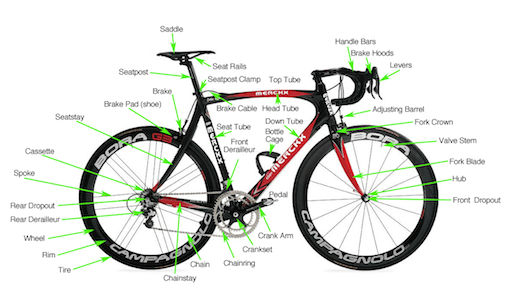 Guide to Bike Terms. Are you buying a new or used bike, and confused by all the bike terms ? Our guide to bike terms will empower you when shopping for a bike.