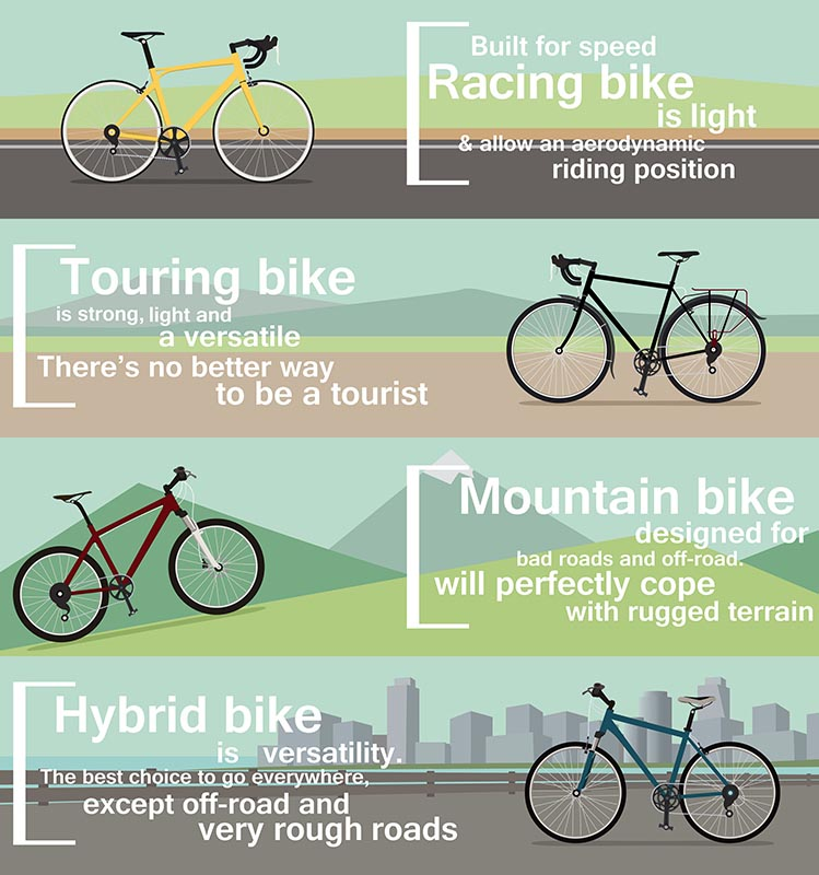 different-kinds-of-bikes1