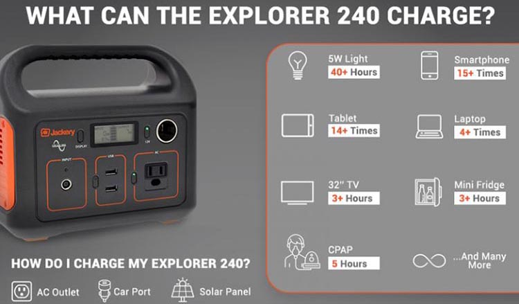 The new Jackery Explorer 240 can charge almost all appliances - and if offers three different ways for you to give it power, including bike-camper-friendly solar power