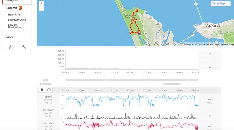 Smart Phone vs a Bike Computer for Recording Bike Rides - Which is Better? As I happen to have Strava Summit (which used to be called Premium), I actually get a huge amount of data out of my Strava recordings