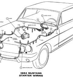 1965 mustang ignition switch wiring diagram schematic wiring library1964 mustang wiring diagrams average joe restoration rh [ 1500 x 975 Pixel ]