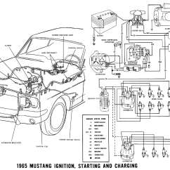 Engine Wiring Diagrams Subaru 1965 Mustang Average Joe Restoration Charging Pictorial And Schematic