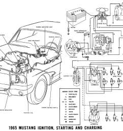 1965 mustang ignition starting and charging pictorial and schematic [ 2000 x 1318 Pixel ]
