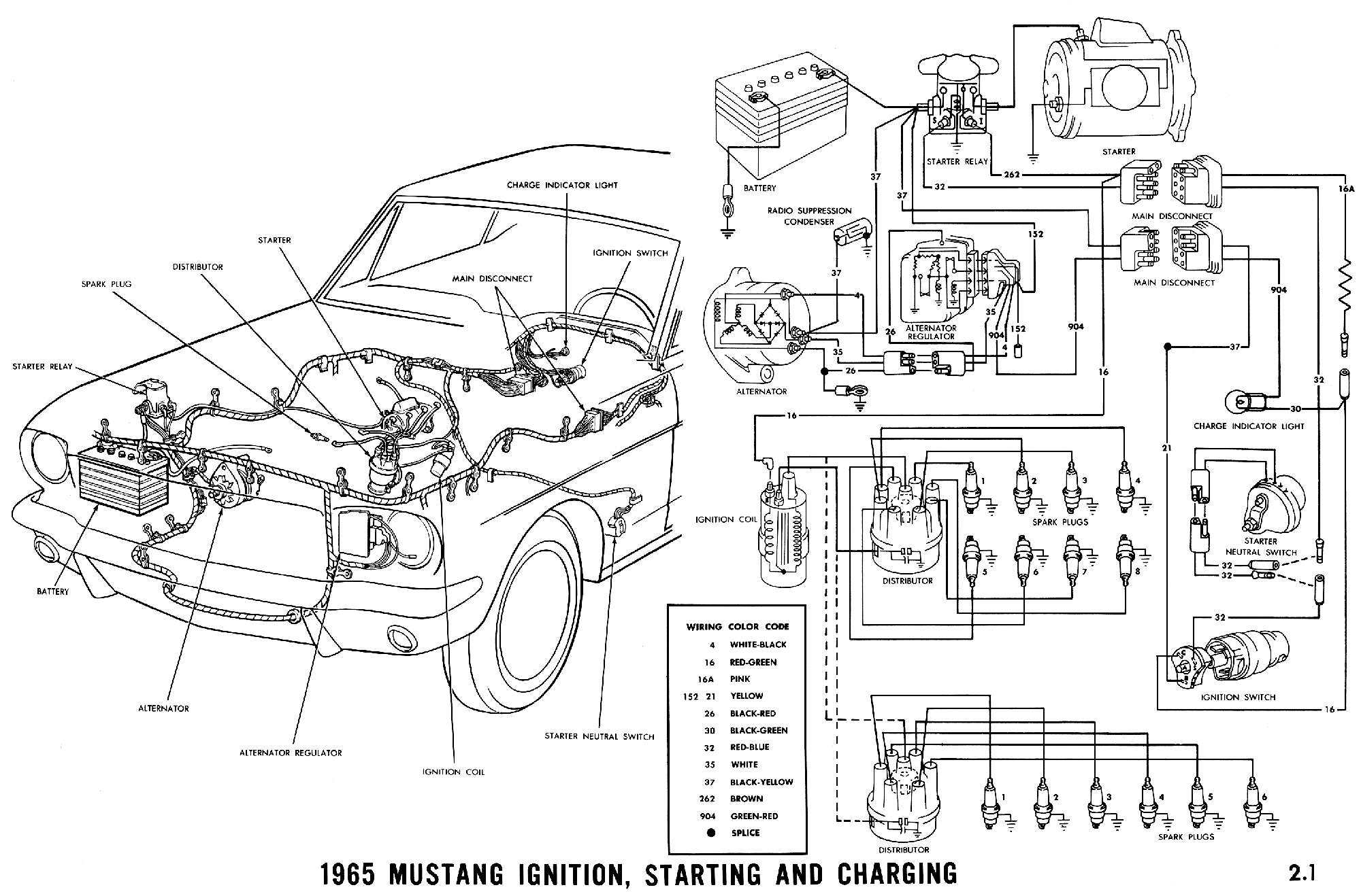 hight resolution of 1965 mustang ignition starting and charging pictorial and schematic