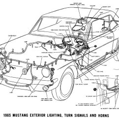 1965 Mustang Horn Wiring Diagram Land Cruiser Stereo Diagrams Average Joe Restoration