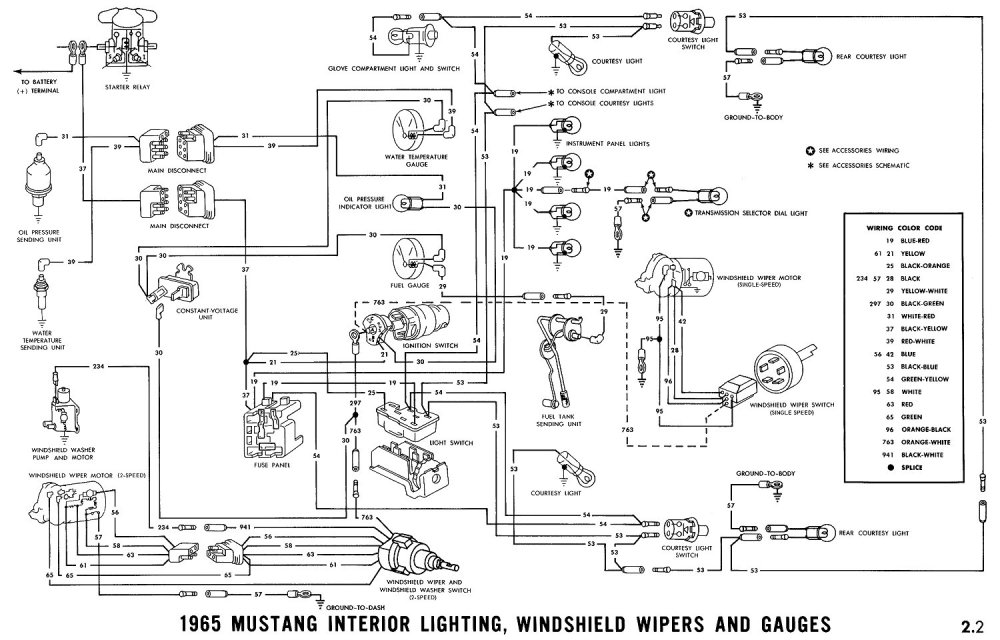 medium resolution of 1965 mustang wiring diagrams average joe restoration 1999 mercury cougar fuse location 1999 mercury cougar fuse