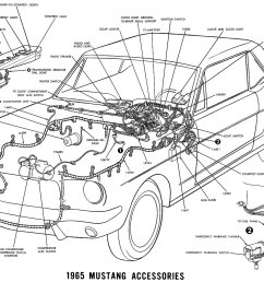 1965 mustang wiring diagrams average joe restoration 66 mustang horn wiring 65 mustang fuse box diagram [ 1500 x 970 Pixel ]
