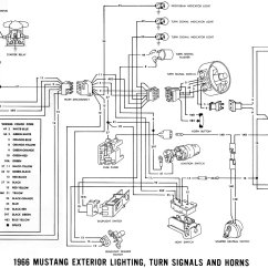 66 Mustang Ignition Wiring Diagram What Is Net Architecture With 1966 Diagrams Average Joe Restoration Schematic