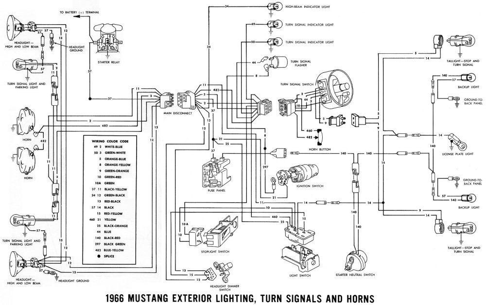 medium resolution of 1966 mustang exterior lighting turn signals and horns schematic