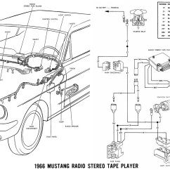 Ford Falcon Eb Radio Wiring Diagram Honda Xrm 125 Stereo For El Best Library 1966 Mustang Diagrams Average Joe Restorationstereo 19