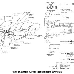 66 Mustang Ignition Wiring Diagram 07 Ford Focus Fuse For 1966 Get Free Image