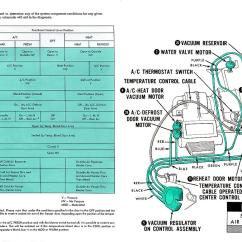 1964 Ford Ignition Switch Diagram French Telephone Socket Wiring 1967 Mustang And Vacuum Diagrams - Average Joe Restoration