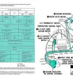 1967 mustang vacuum diagram wiring diagrams value 1969 mustang ac vacuum diagram [ 1200 x 777 Pixel ]