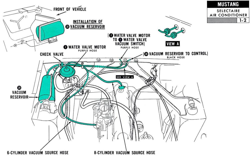 medium resolution of 1967 mustang air conditioner pictorial and schematic vacuum diagnosis chart and overview underhood vacuum diagram