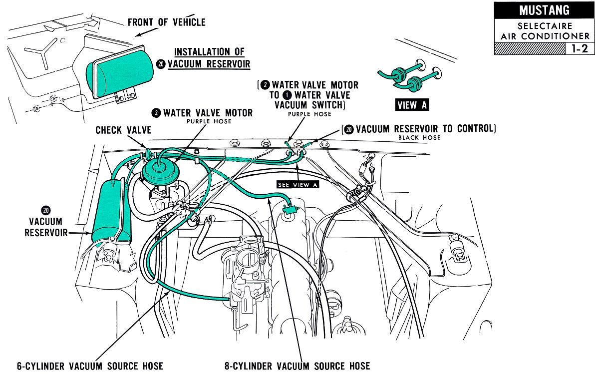 hight resolution of 1967 mustang air conditioner pictorial and schematic vacuum diagnosis chart and overview underhood vacuum diagram
