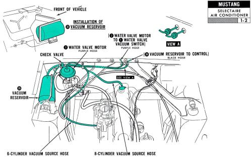 small resolution of 1967 mustang air conditioner pictorial and schematic vacuum diagnosis chart and overview underhood vacuum diagram