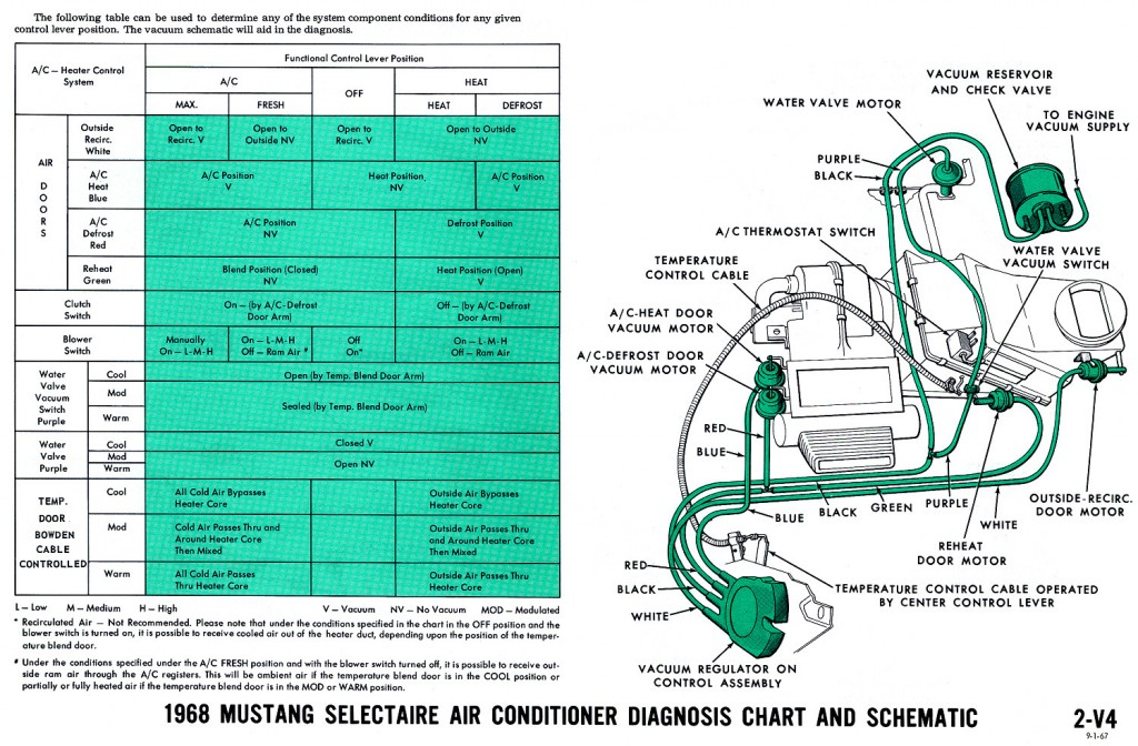1968 mustang wiring diagram schematic diagram electronic schematic