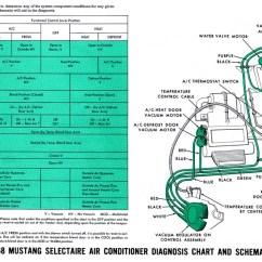 1966 Mustang Instrument Panel Wiring Diagram 99 Ford Radio 1968 Diagrams And Vacuum Schematics - Average Joe Restoration