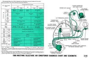 1968 Mustang Wiring Diagrams and Vacuum Schematics