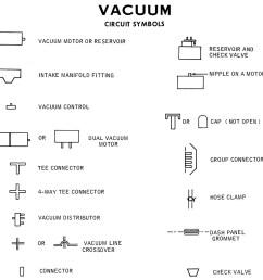 vacuum switch wiring wiring diagram forward vacuum switch wiring diagram [ 1000 x 924 Pixel ]