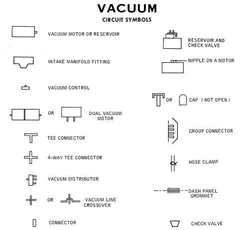 small resolution of 1968 mustang vacuum diagram symbols