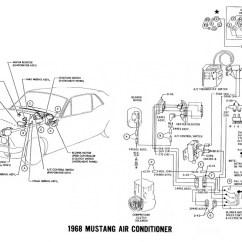 1972 Chevy Truck Dash Wiring Diagram For Trailer 7 Pin Plug 1968 Mustang Diagrams And Vacuum Schematics Average Joe