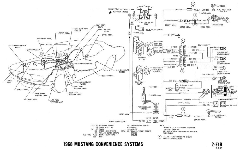 medium resolution of 1968 mustang wiring diagram convenience systems