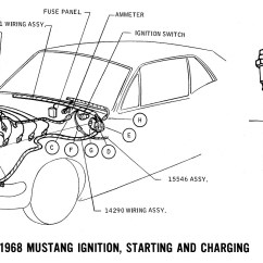 1965 Mustang Ignition Coil Wiring Diagram 4 Wire Ultrasonic Level Transmitter 65 Ac Radio