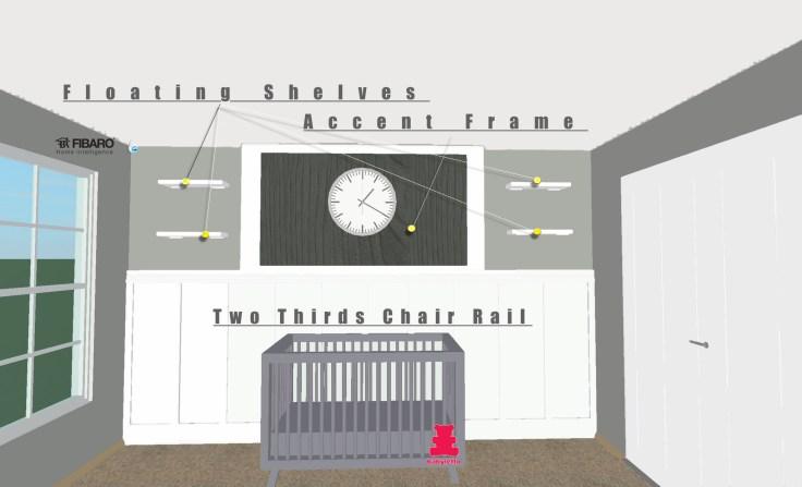 Nursery Mock-Up Info Graph