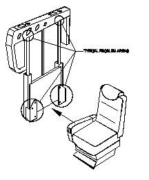 Beechjet Armrest Repair » Aviation Fabricators